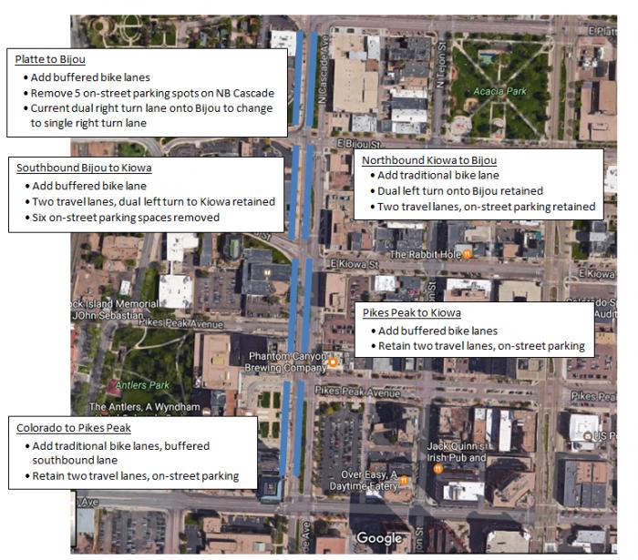 map of cascade planned bike lanes