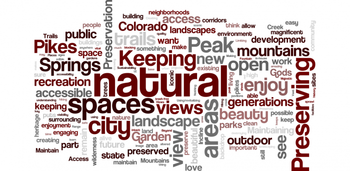 Word cloud for majestic landscapes. Most common words are natural, keeping, preserving, areas, spaces, views, pikes, springs, peak, mountains, open, enjoy, city