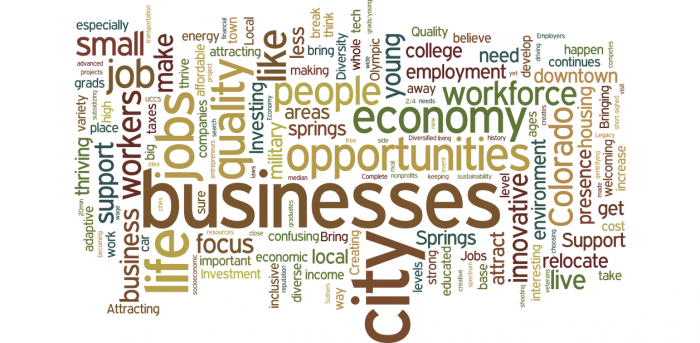 Thriving Economy word cloud. Most common words are business, city, life, jobs, opportunities, people, job, small, economy, workforce