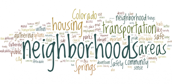 word cloud for vibrant neighborhoods. Most common words are: neighborhoods, housing, Colorado, neighborhood, transportation, safe, areas, springs, safety, community